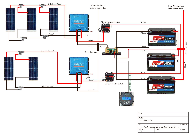Solaranlage einbauen - so geht es – felsundwald.de